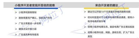 2019年5月微信小程序:小程序多领域改变中国商业格局-有调小程序